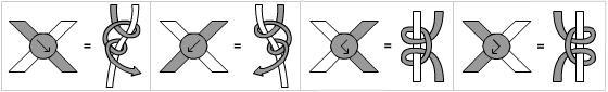 آموزش بافت گره های دستبند دوستی