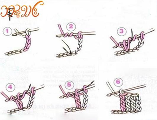 آموزش بافت پایه دوبل
